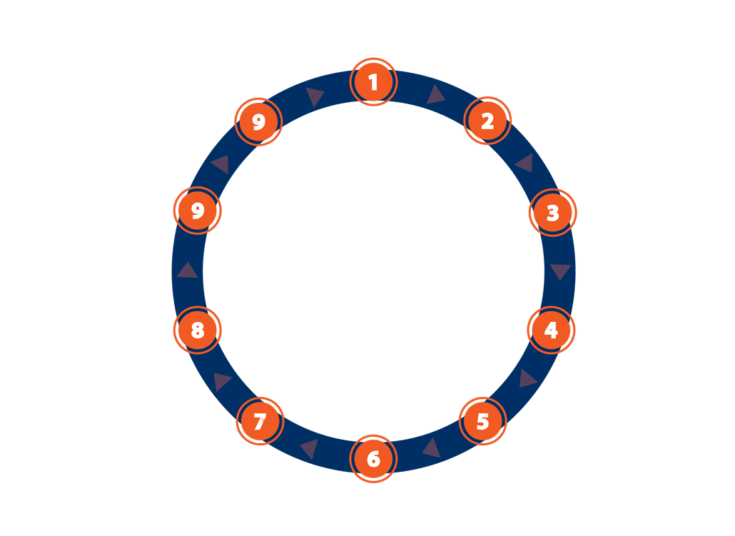 Fort Worth Property Management Services Rental Cycle